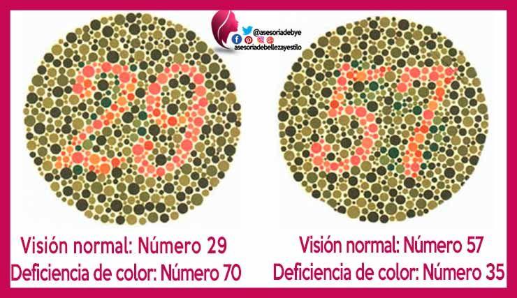 Cartas de Ishihara. Test de daltonismo | salud | Pinterest ...