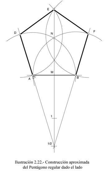 Geometria Medieval Geometria Geometria Descriptiva Arte De Geometria