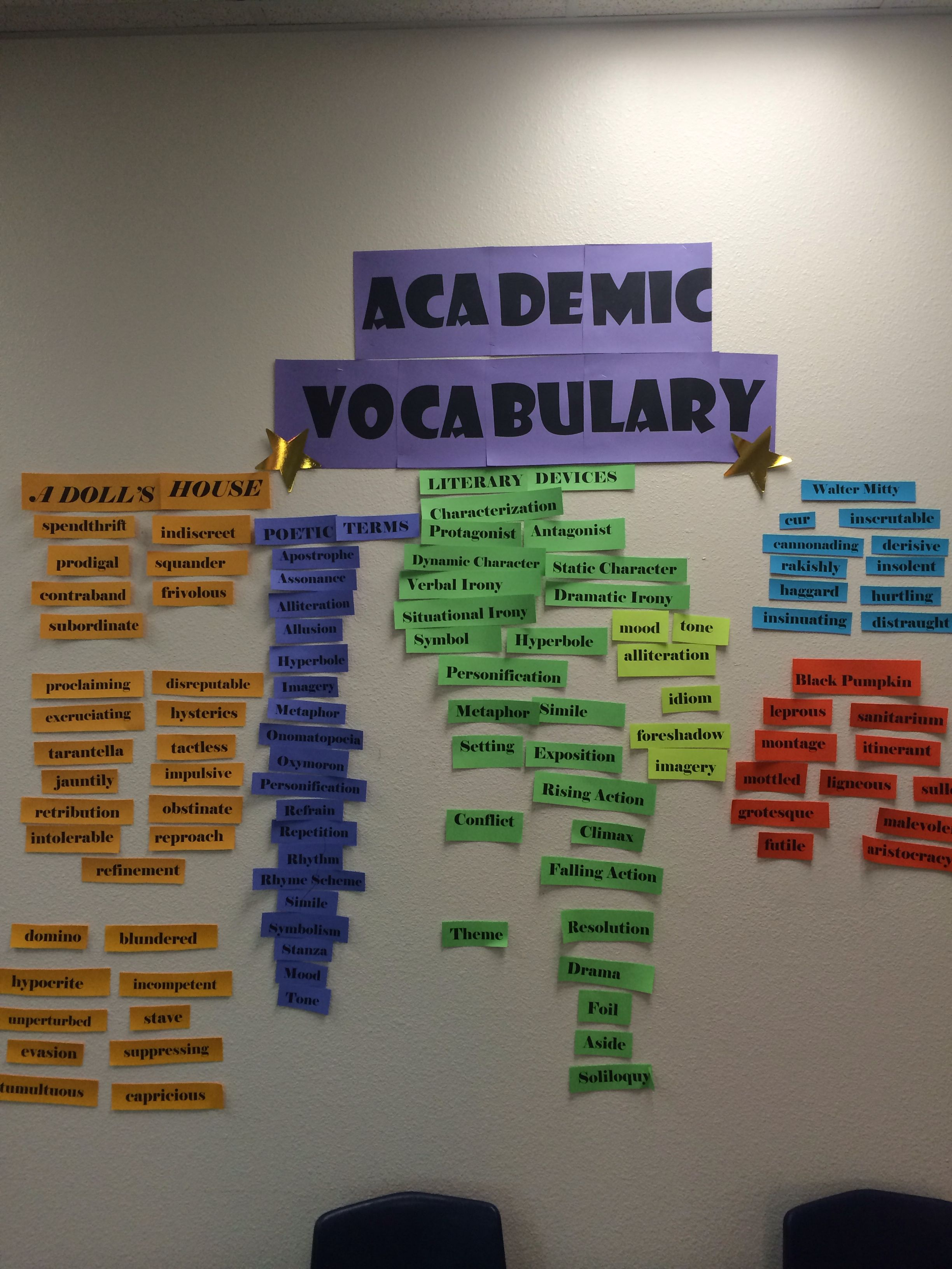 This Word Wall Focuses On Academic Vocabulary Which Is S High