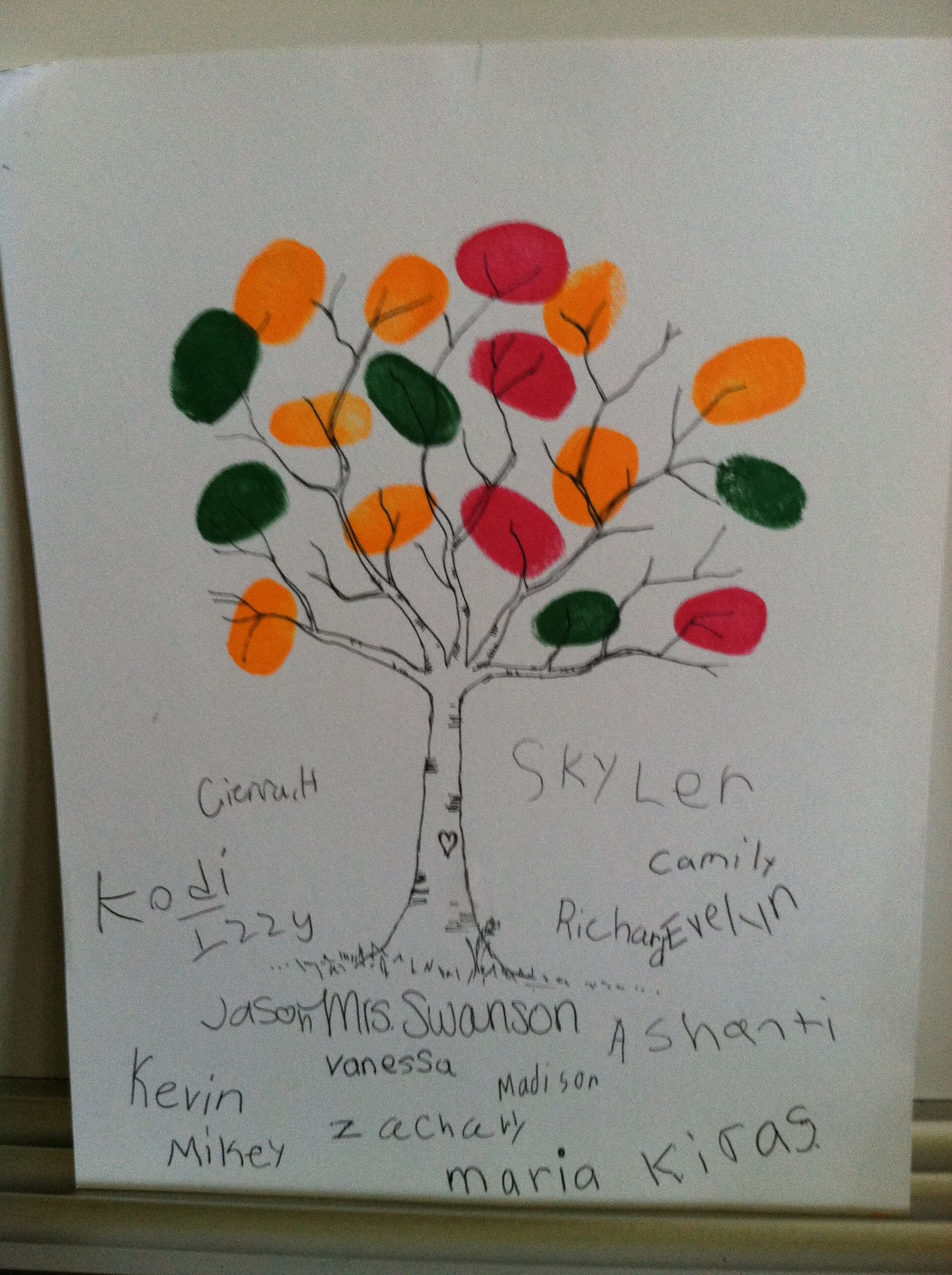 This Was An Activity We Made After Reading The Giving Tree