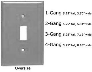 Light Switch Plate Dimensions Oversize For 1 6 Electrical Gang Boxes Electricity Light Switch Plates This Or That Questions