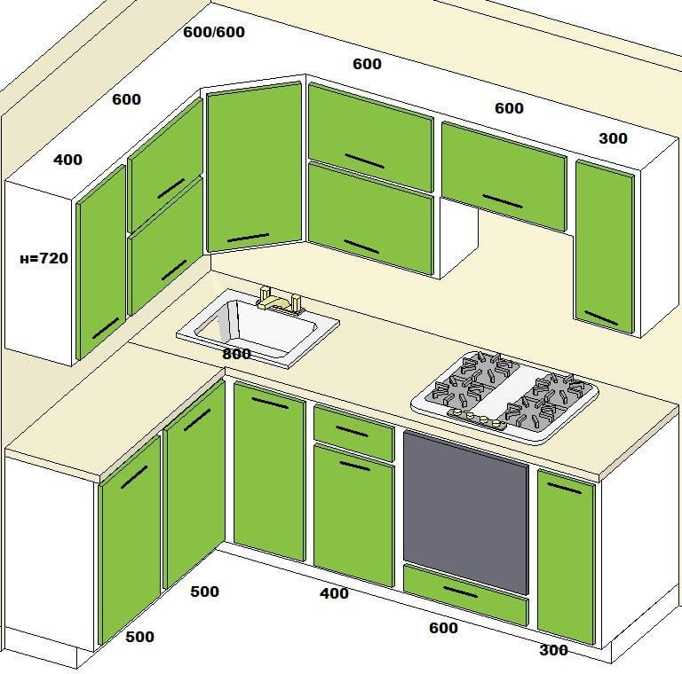 Concept Drawing Kitchen Cabinet: Standard Kitchen Dimensions And Layout