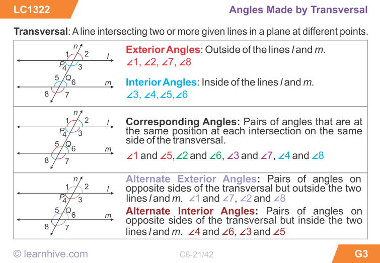 Image result for projects on different topics of lines and angles from the cbse also rh in pinterest