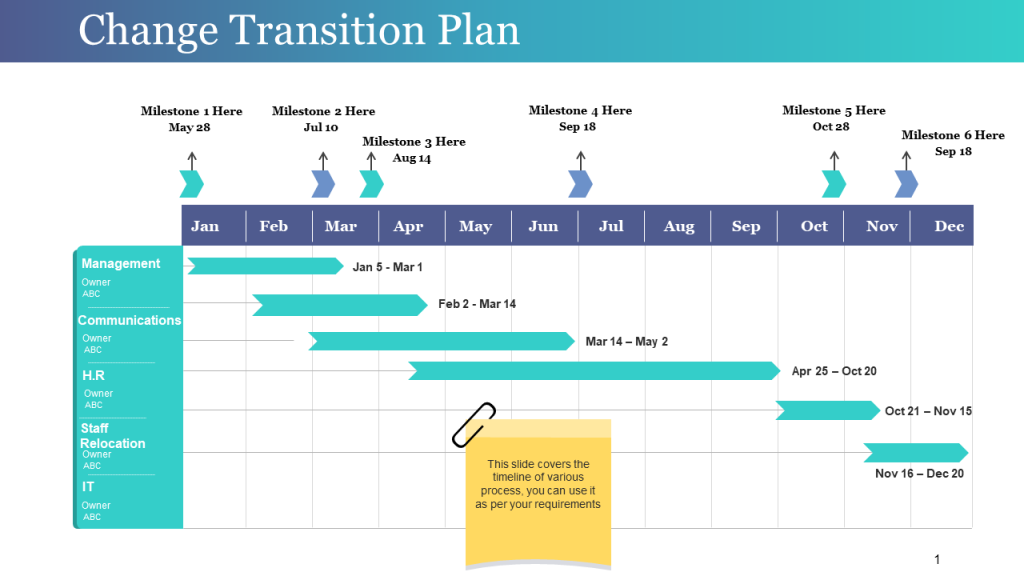 9 Types Of Roadmaps Roadmap Powerpoint Templates To Drive