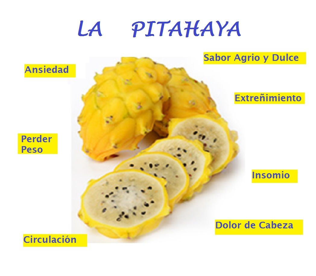 Resultado de imagen de pitahaya amarilla