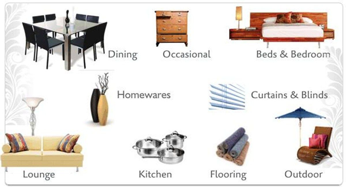 Furniture Vocabulary 250 Items Illustrated Eslbuzz Learning English Furniture Vocabulary Kitchen Design Trends Kitchen Appliances Design