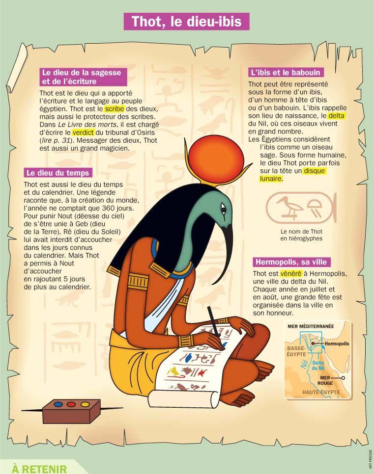 Epingle Sur Histo 03 Antiquite Egypte 3000 A 30