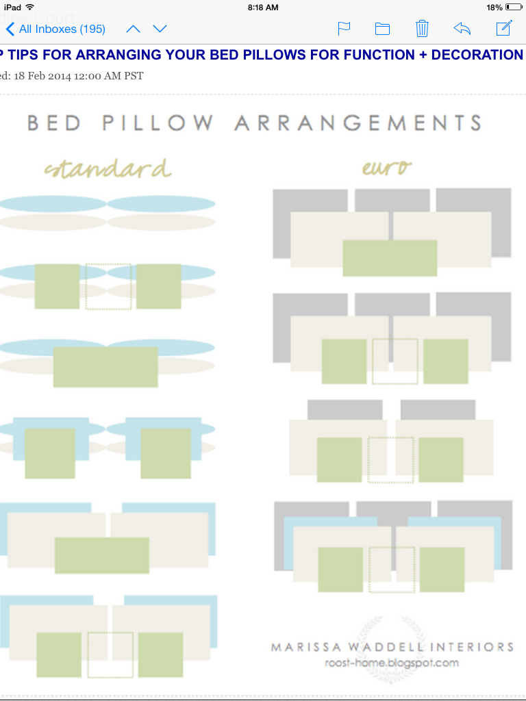 Perfect Pillow Arrangement for Bedroom
