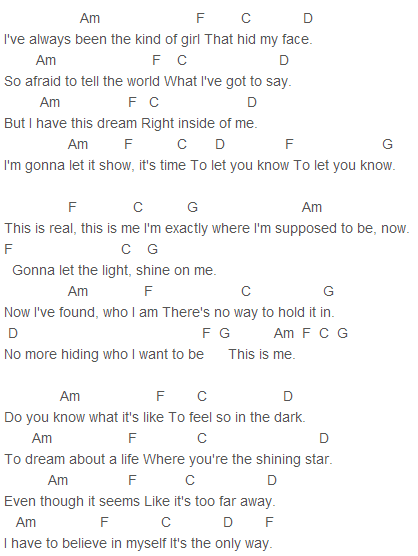 Camp Rock - This is Me Chords Capo 1 | Gadgets And Gizmos ...