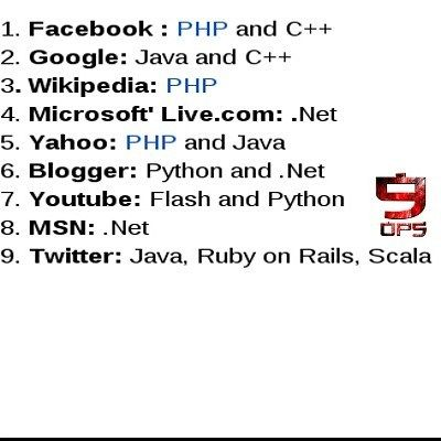 Top websites and code languages used to build them  My current code
