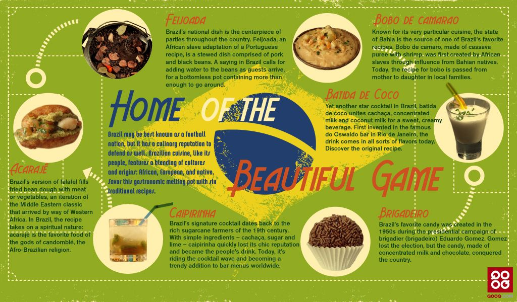 Get to know the national dishes of this year's World Cup hosts.