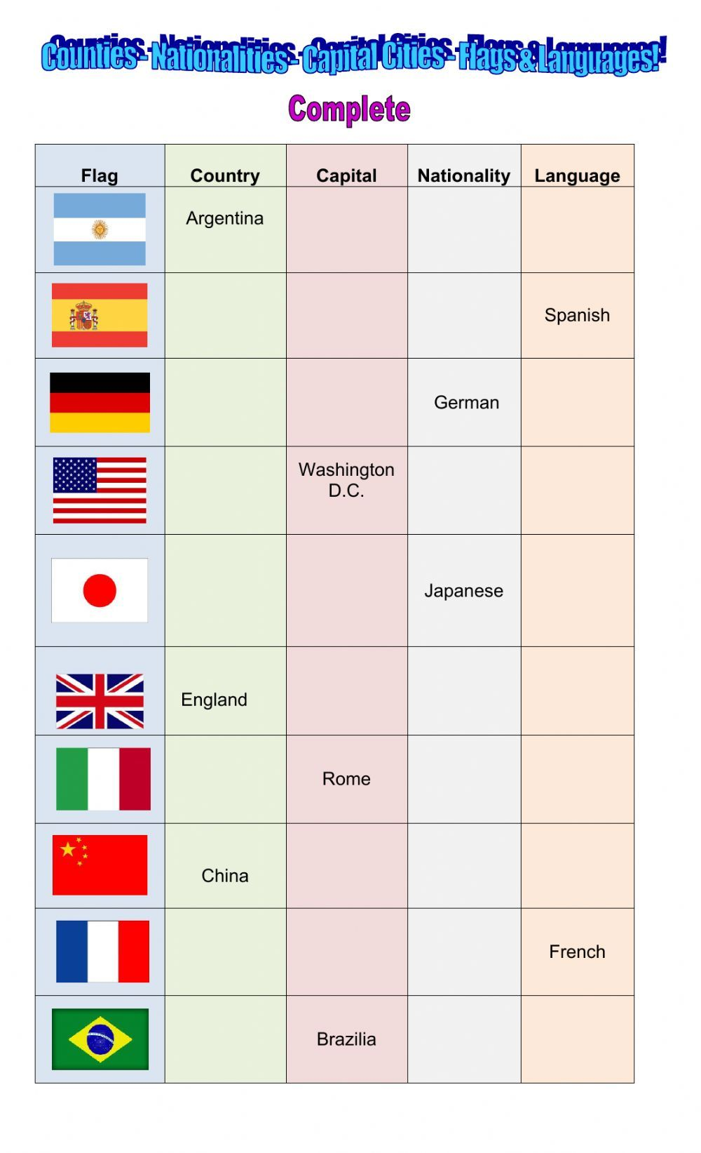 hight resolution of Countries and nationalities interactive and downloadable worksheet. Check  your answers online …   Language worksheets