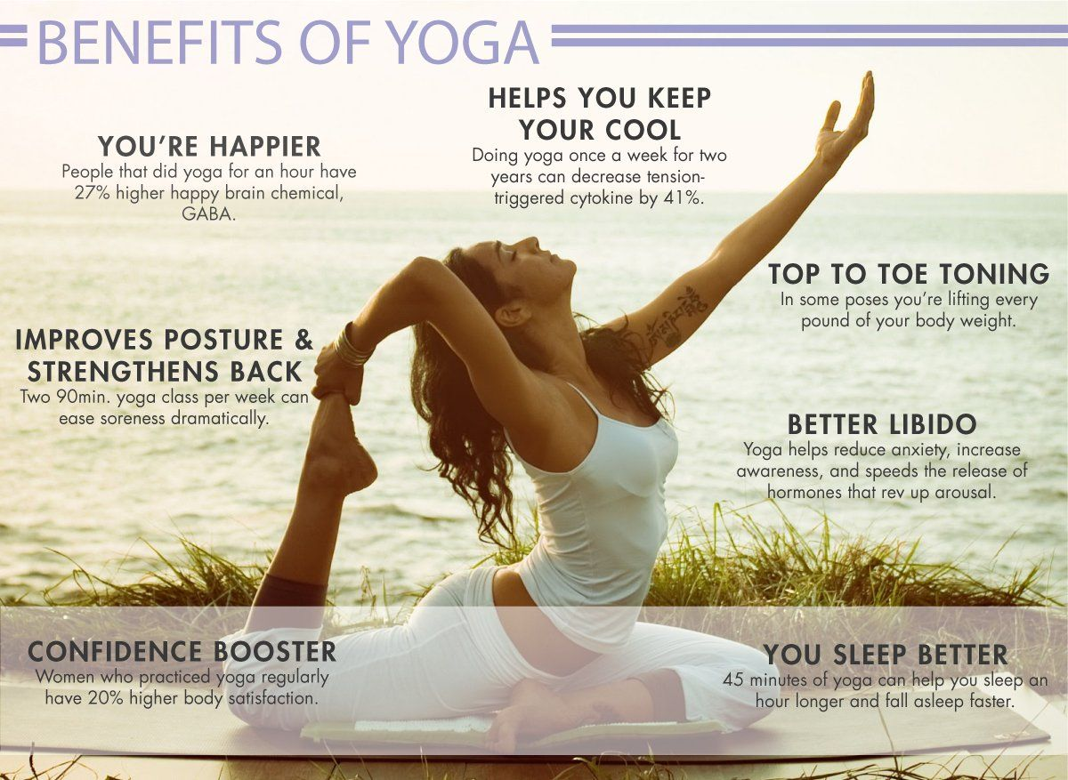 The Mind and Body Benefits of Yoga