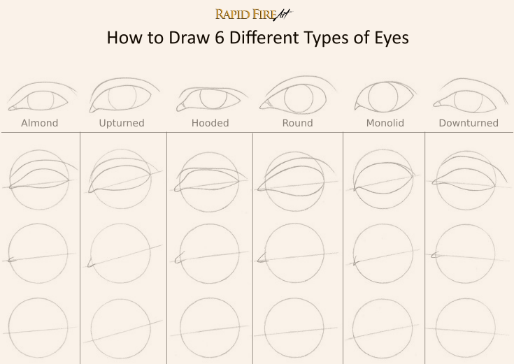 how to draw 6 different eye shapes art pinterest eye shapes