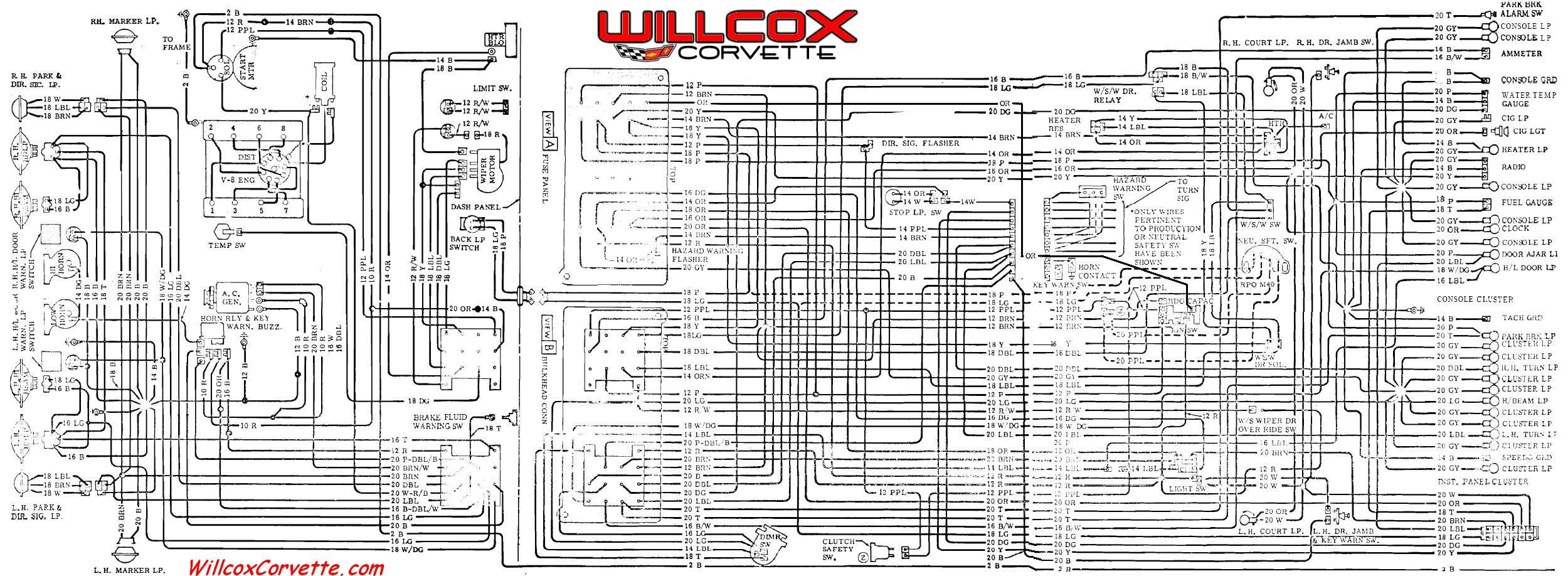 c3 starter wiring diagram wiring diagram schematics rh thyl co uk 1977 corvette dash wiring diagram [ 2500 x 918 Pixel ]