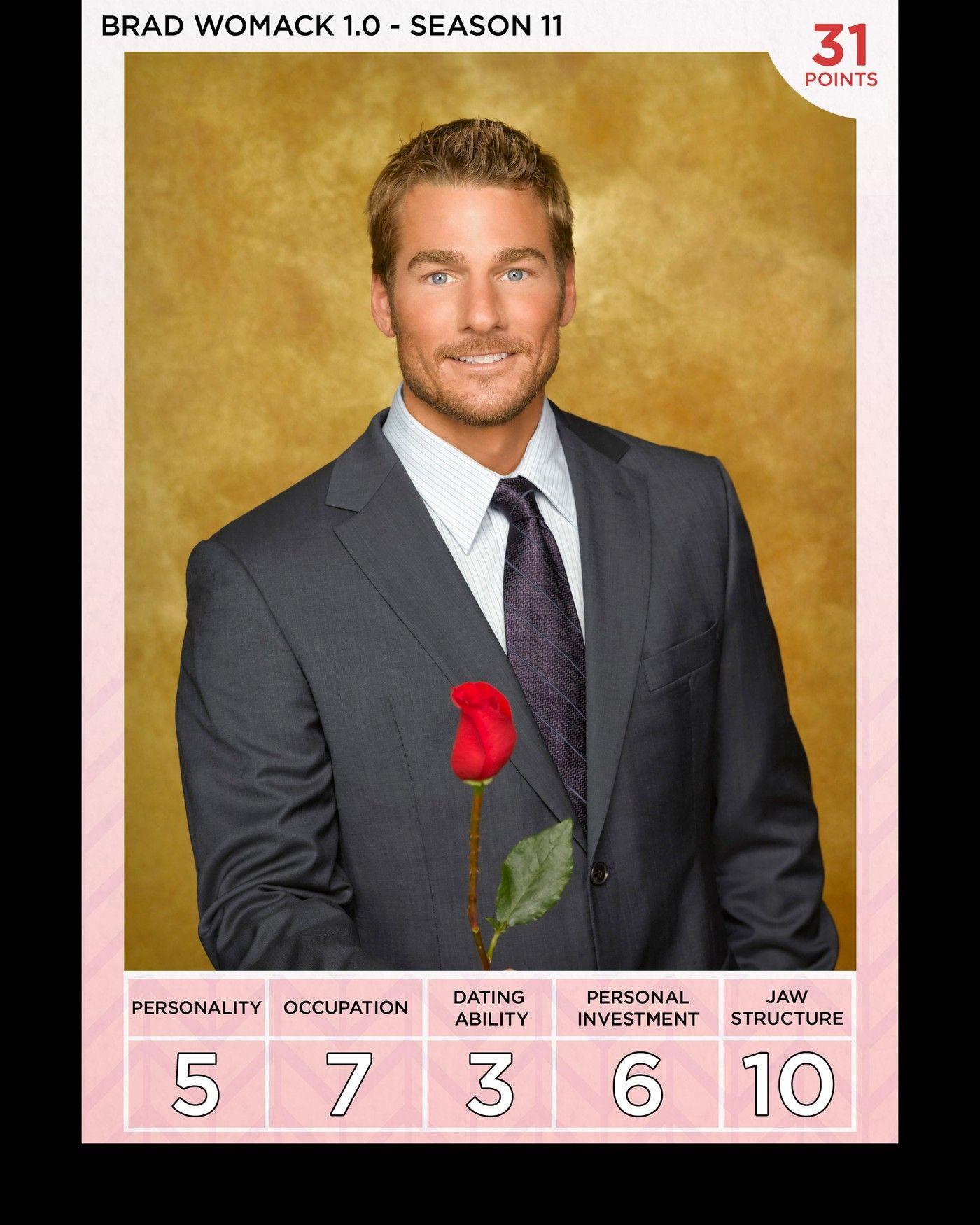 Scott disick dating liste