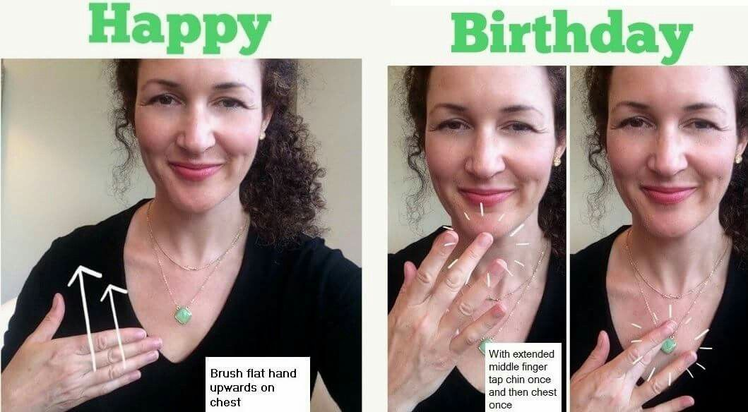 Happy Birthday In Sign Language Image