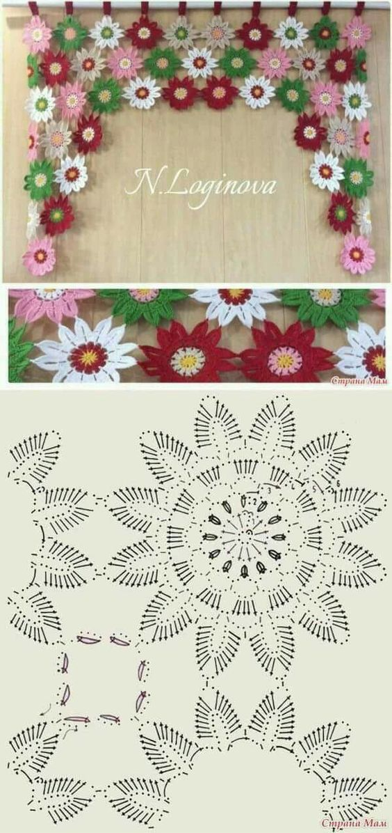 Crochet flowers... | Yarn Ideas | Pinterest | Häkelmützen, Stricken ...