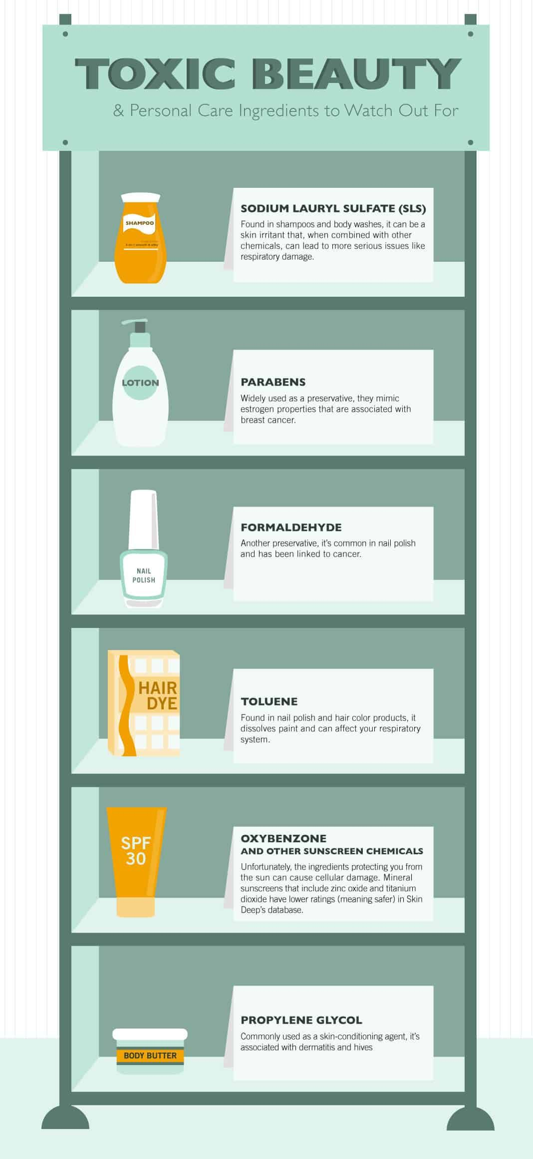 Become A Label Detective The Infographic Below Illustrates Six Of The Key Toxic Ingredients To Avoid When Shop Fragrance Free Products Skin Care Skin Care Tips