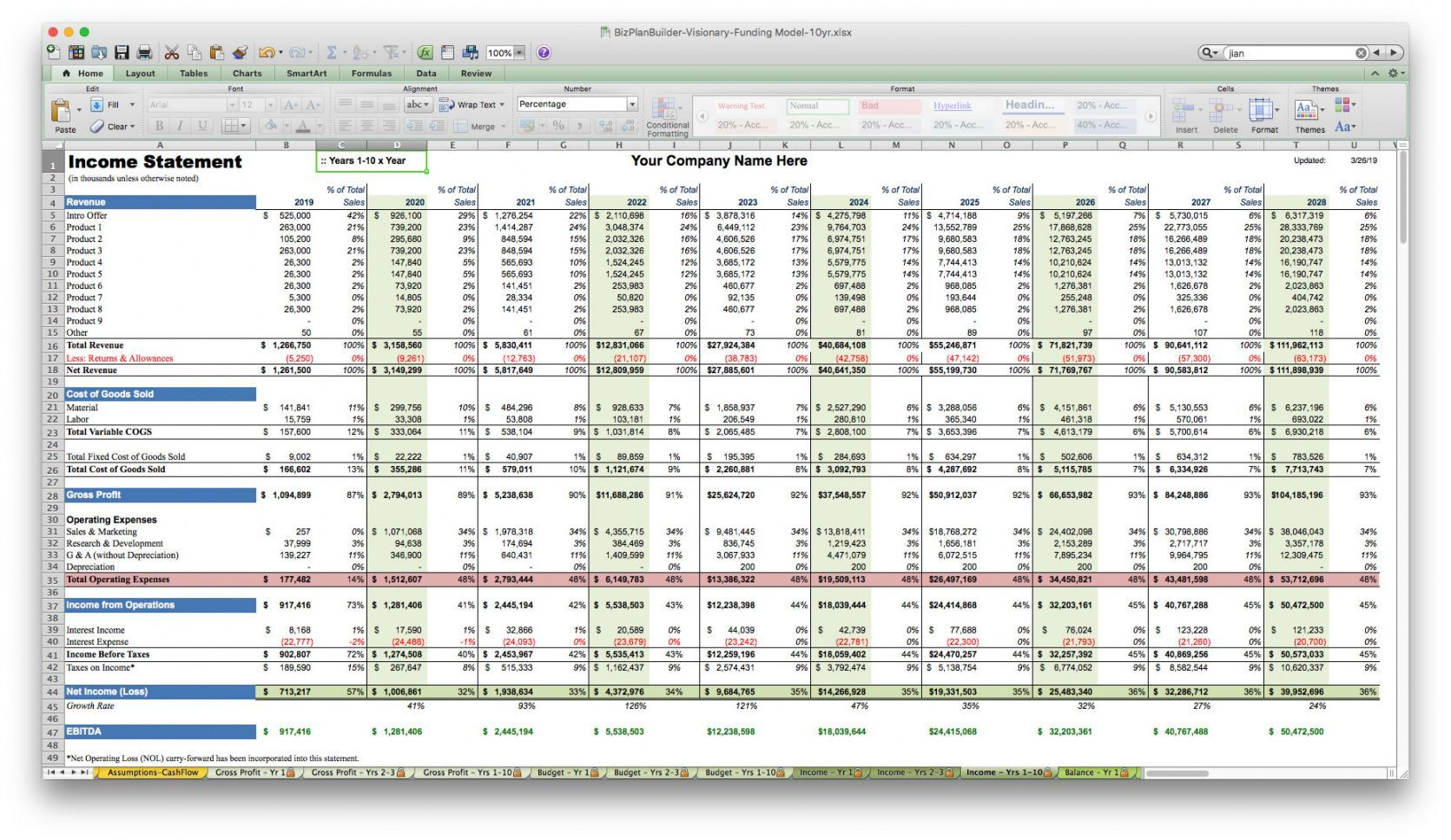 Get Our Image Of New Business Budget Plan Template Spreadsheet Template Business Financial Plan Template Business Plan Template Free Financial projections 12 months template