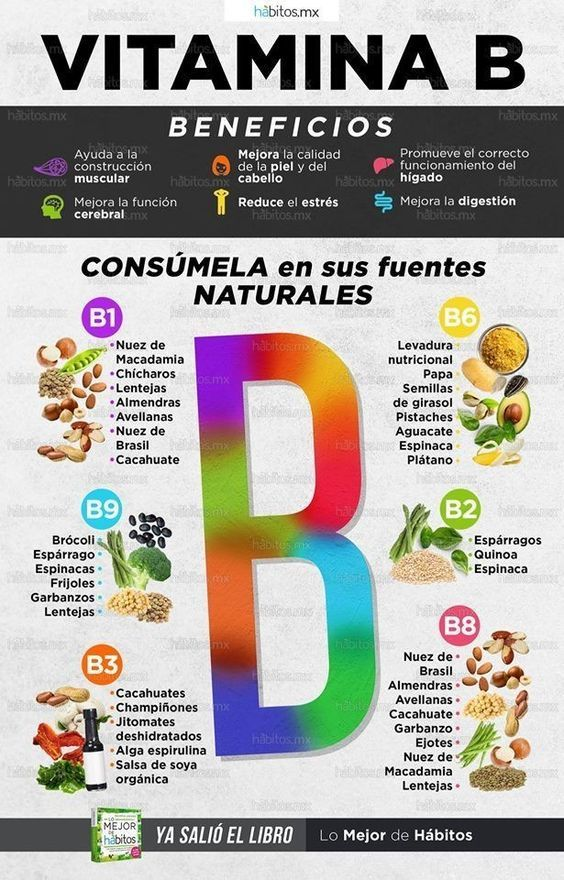 Pin By Claus On Nutricion Nutrition Education Nutrition Holistic Nutrition