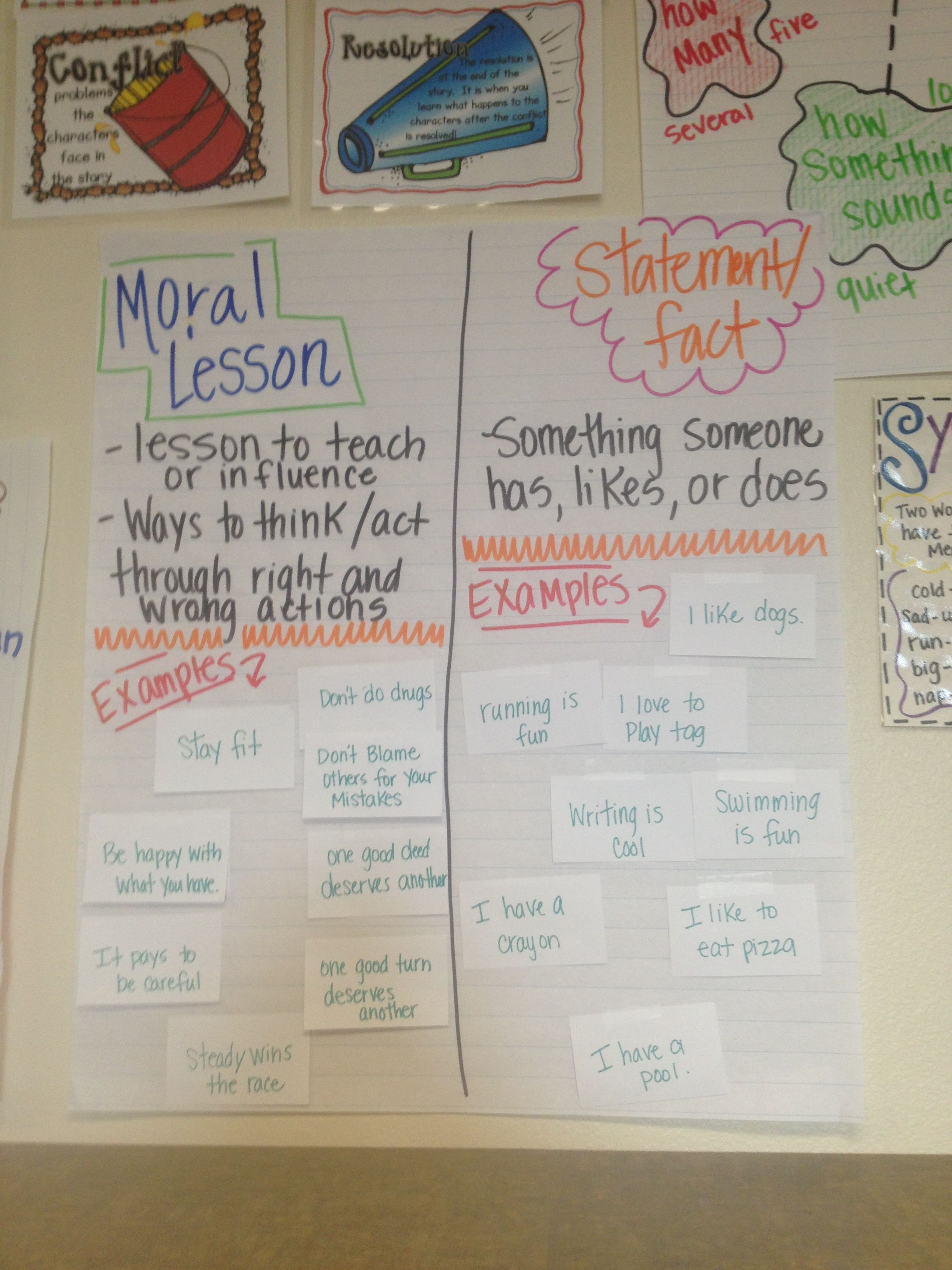 Moral Lessons Anchor Chart