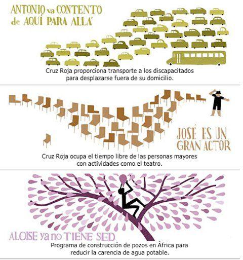 EnRedArte - Buenas ideas + diseño para Cruz Roja
