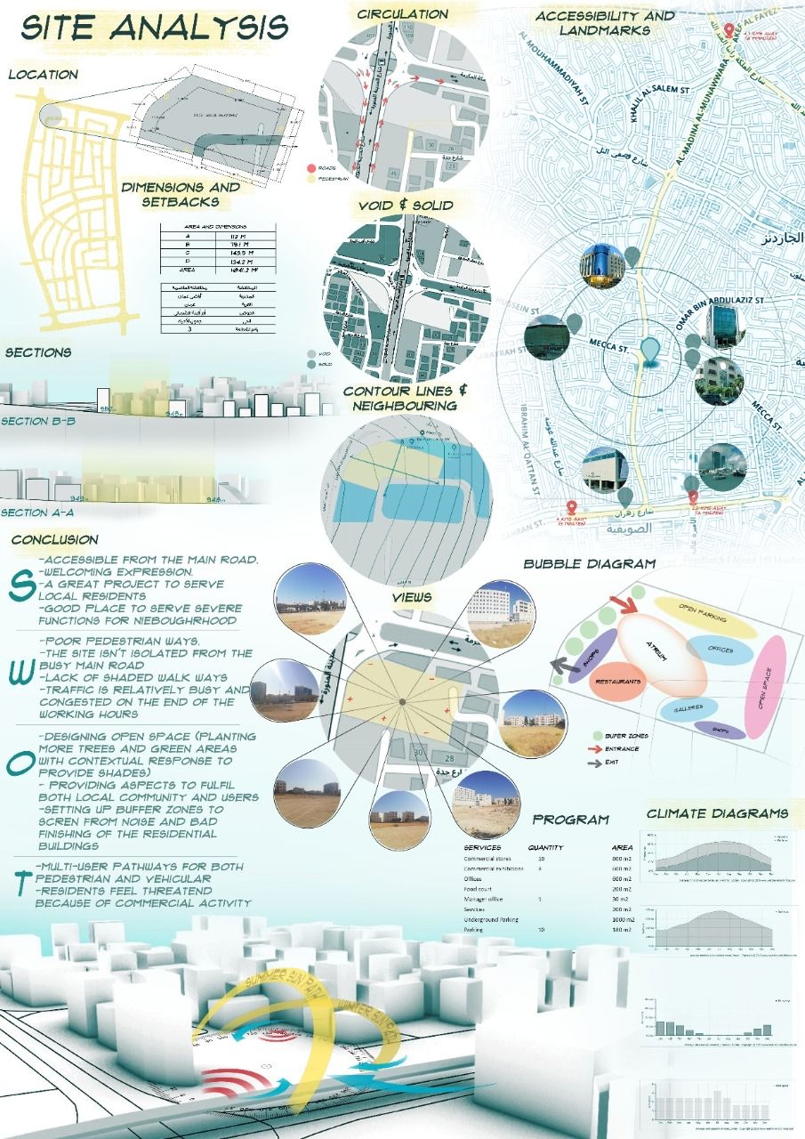Architectural Site Analysis Poster Site Analysis Architecture