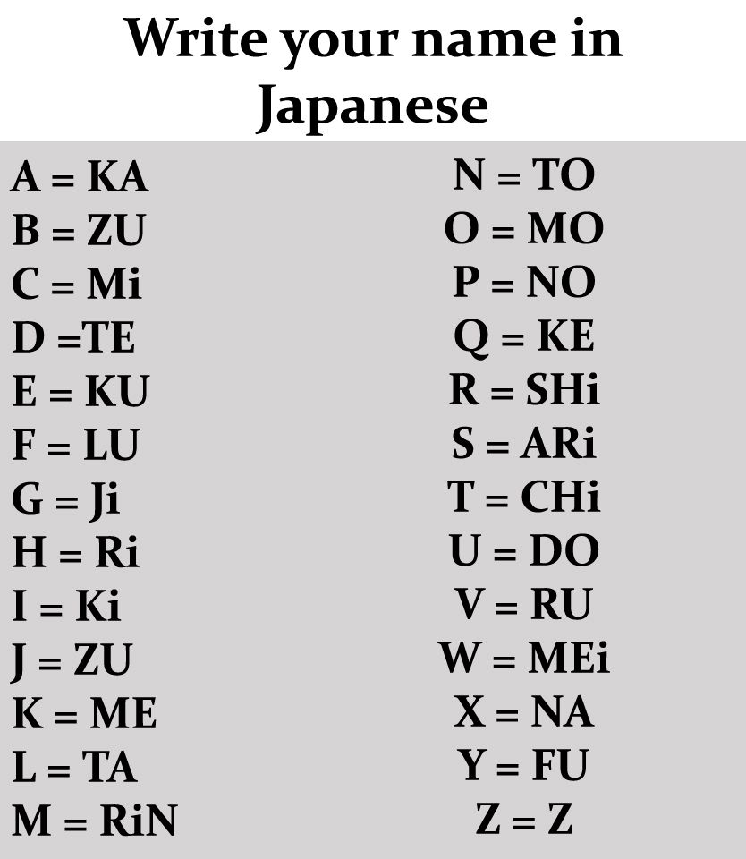 Write Your Name In Japanese Https Www Facebook Com 461057557604005 Photos A 461061024270325 1073741828 4 Your Name In Japanese Japanese Words Japanese Names