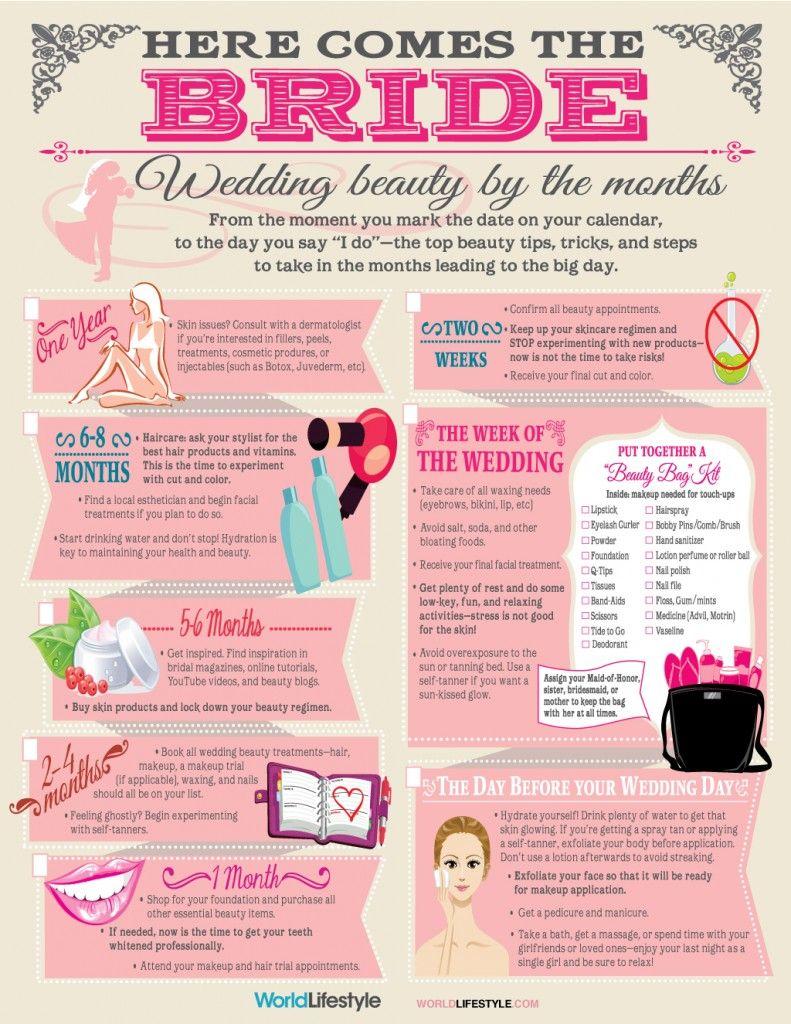 Pin on Beauty Blog