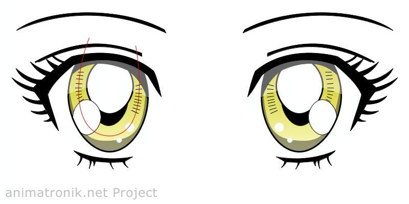 Anime Augen