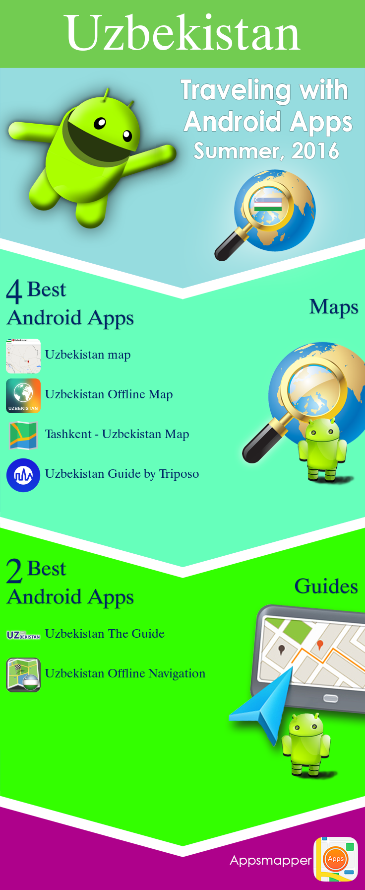 Uzbekistan Android apps Travel Guides, Maps