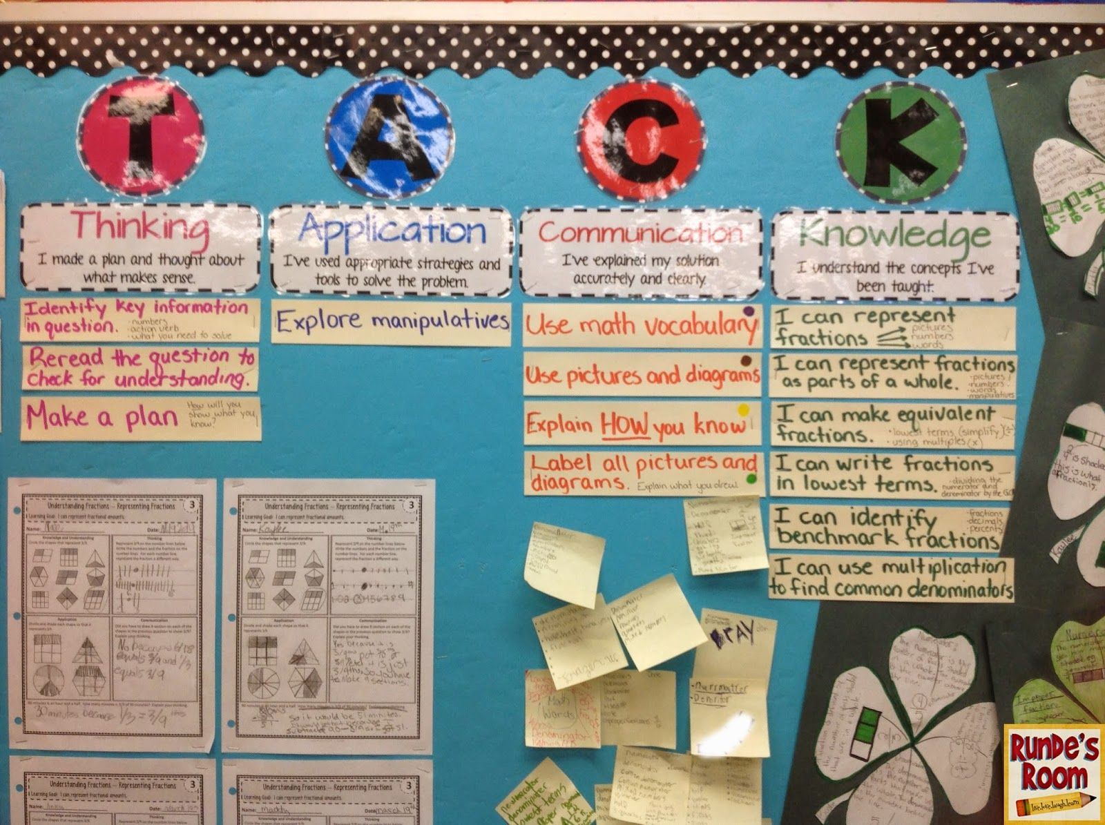 Pin By My Classroom Cafe On Classroom Ideas
