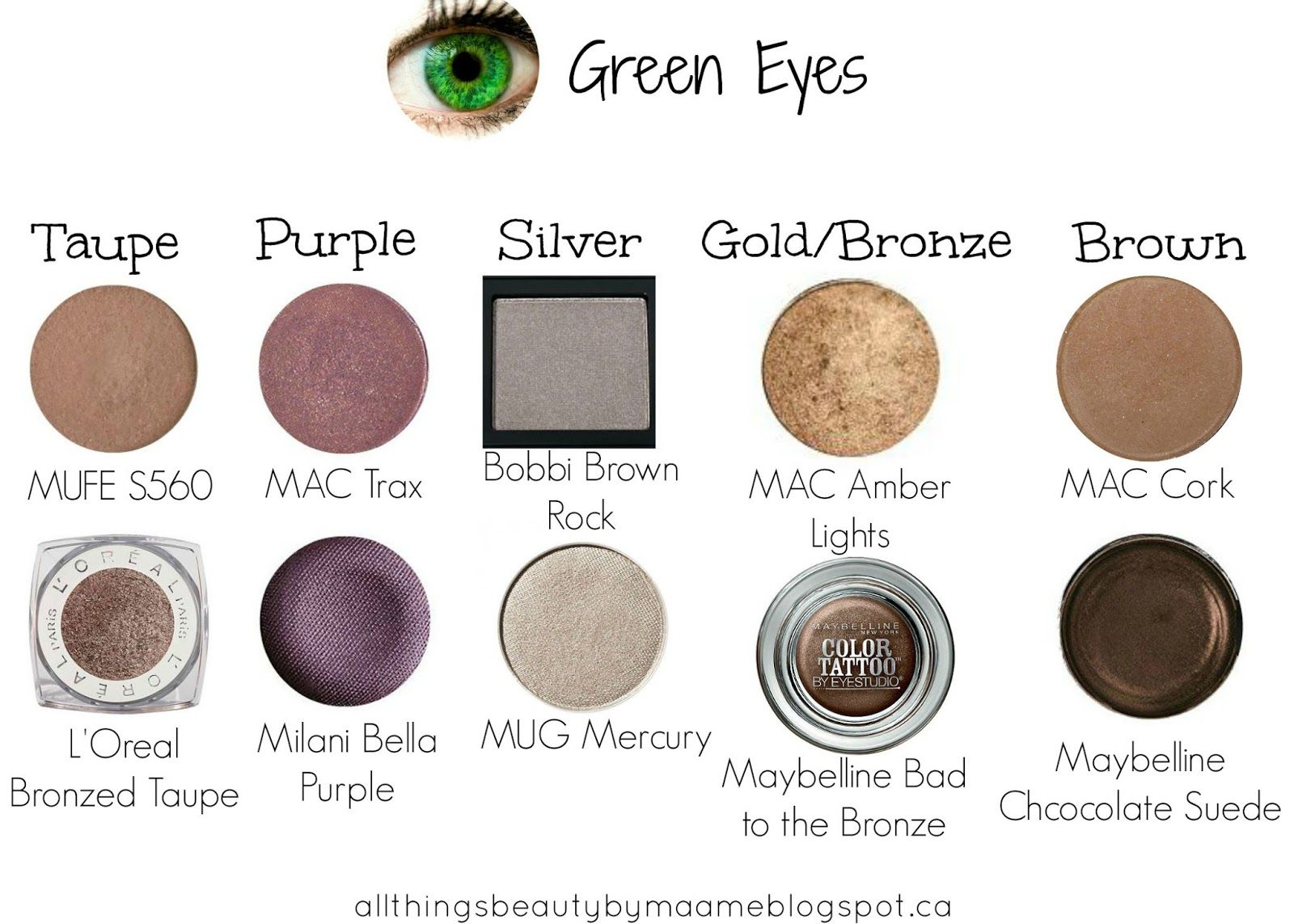 beauty guide : best eyeshadows for your eye colour