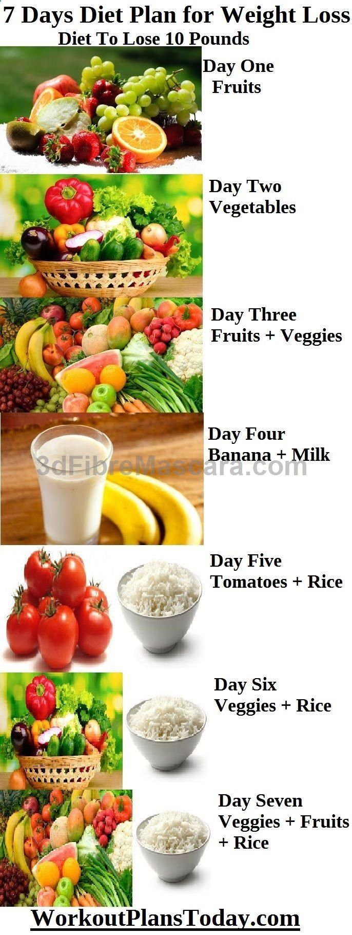 Best detox cleanse for weight loss reviews