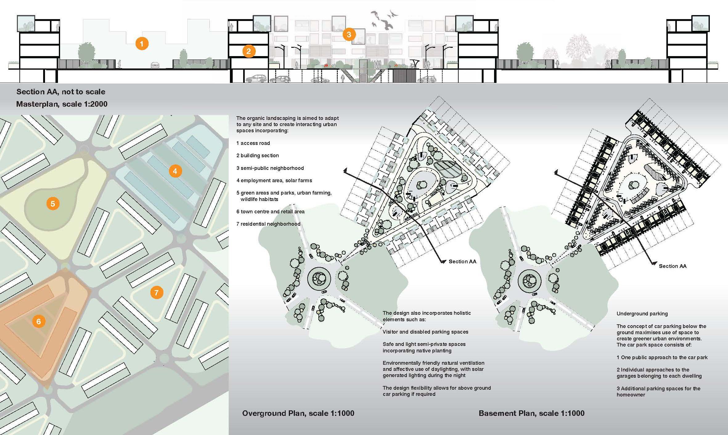 tomorrows townhouse concept and masterplan Nicolas Tye Architects