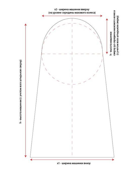 Cómo coser una cubierta para una máquina de coser - LA CASITA D ...