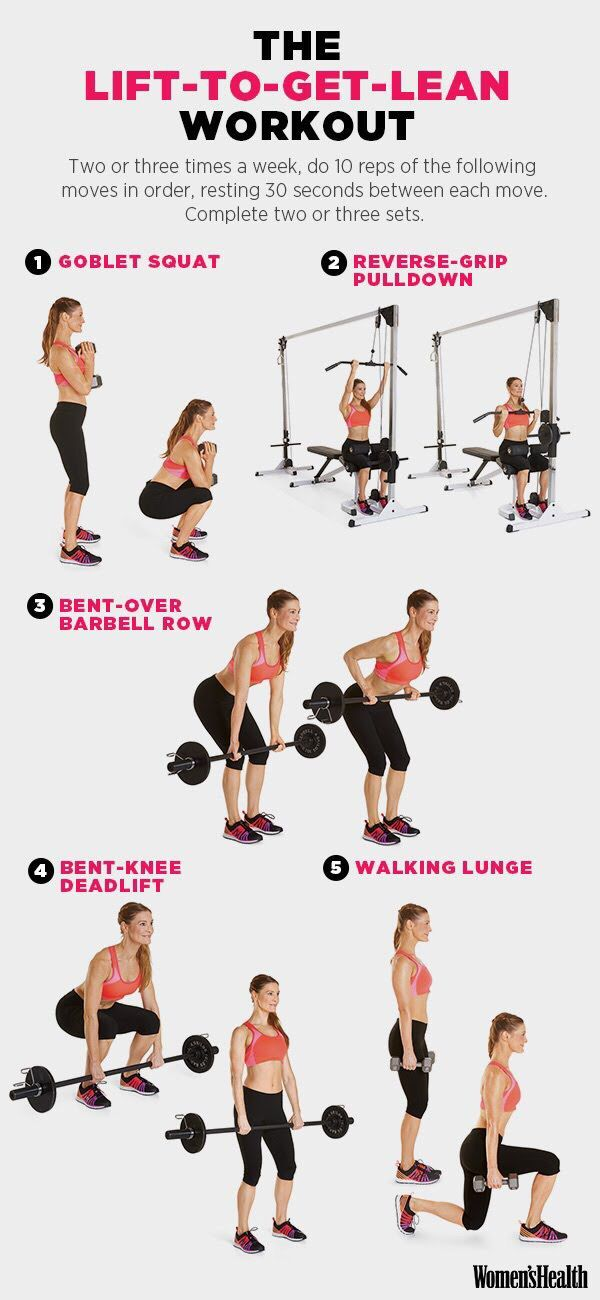 5 Weight-Lifting Moves for Women   Build muscle, reduce ...
