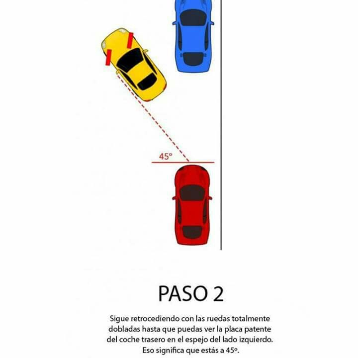 Para Estacionar Direcao Defensiva Carros Auto