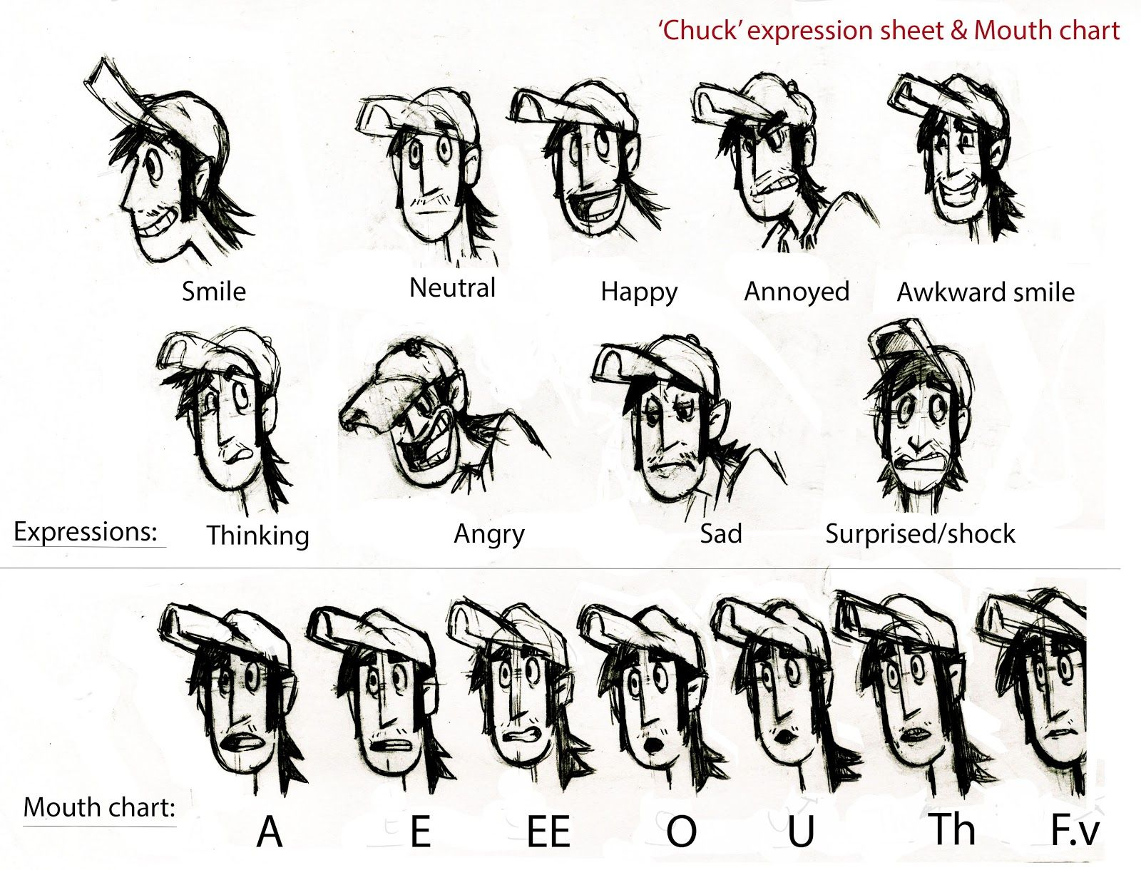 Expression Ideas Expressions Character Chart