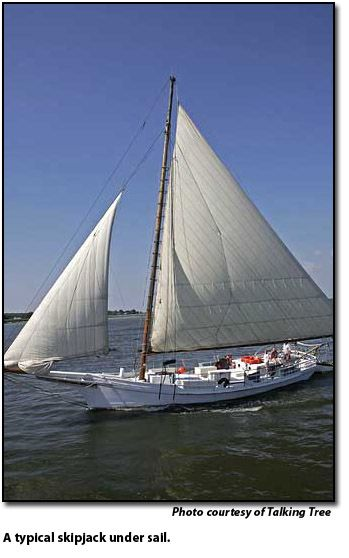 "Skipjack ""Wilma Lee"" under sail. Ocracoke Island, NC"