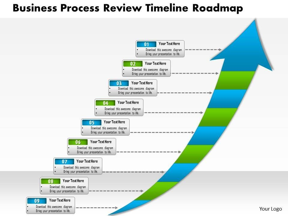 Business Process Review Timeline Roadmap 9 Stage Powerpoint Slide