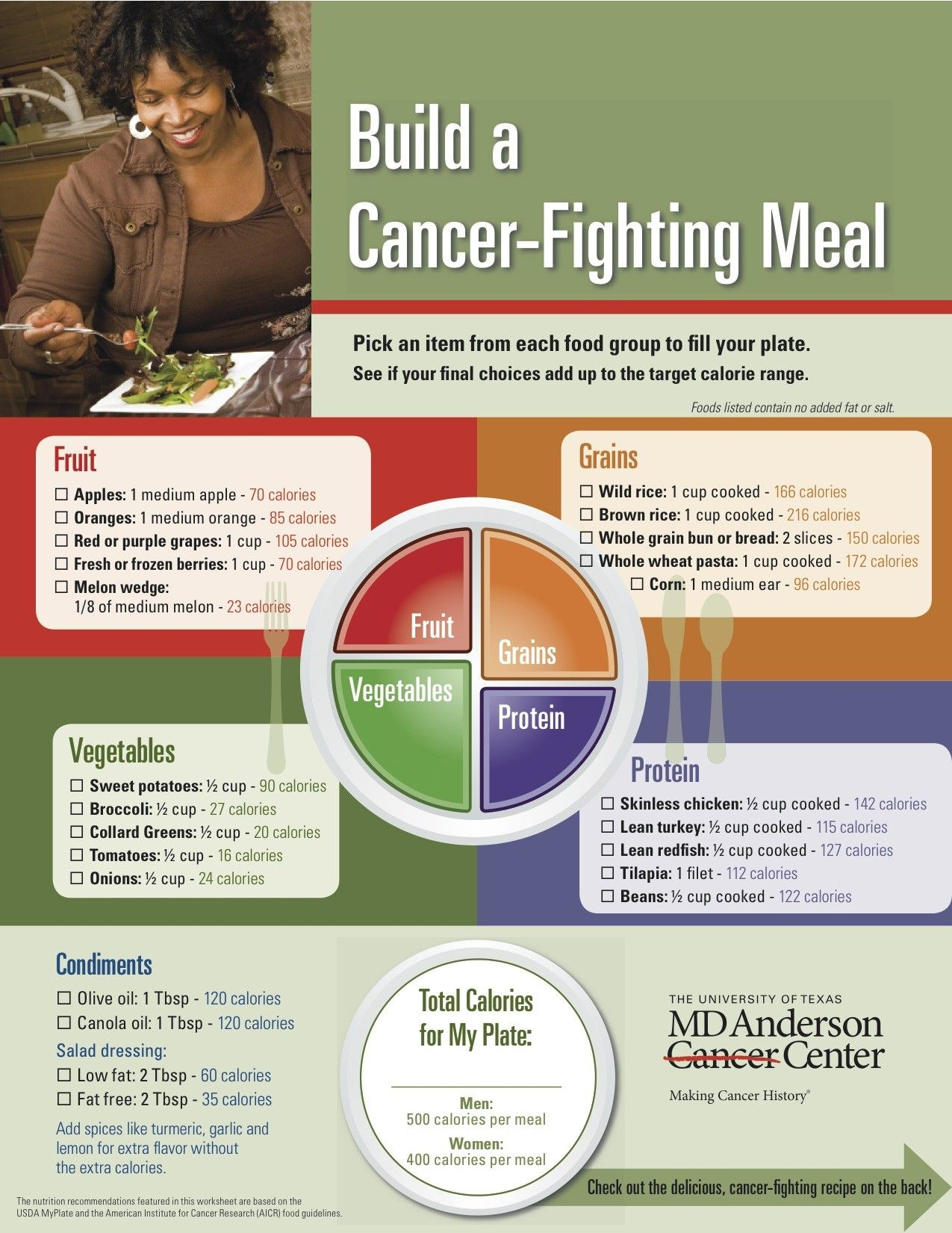 INFOGRAPHIC: What To Eat To Ward Off Cancer | Cancer ...