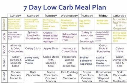 66+ Super Ideas Diet Meals To Lose Weight Lunches #diet