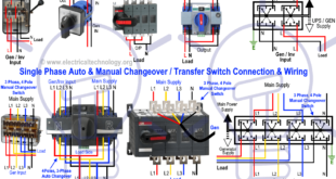 How To Wire Automatic Manual Changeover Transfer Switch Single Three Phase Generator Transfer Switch Transfer Switch Electrical Circuit Diagram