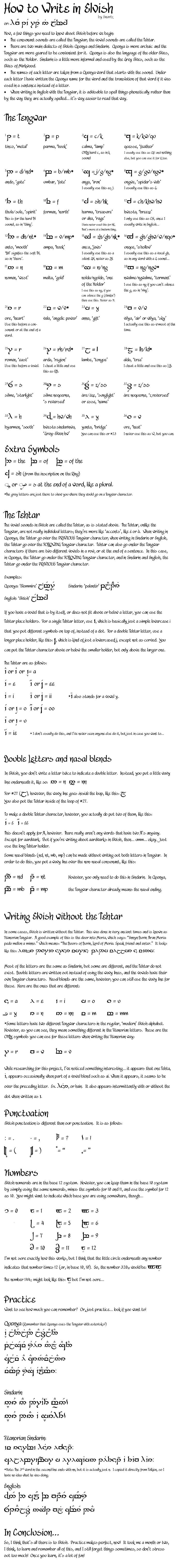 "TUTORIAL: How to write in Elvish.. This is the most detailed and thorough I've ever seen.  Also, check out a lovely book called ""The Languages of Tolkien's Middle Earth"".  It explains elvish (Sindarian and Quenya), Dwarvish, and others.  Written by Ruth S. Noel."