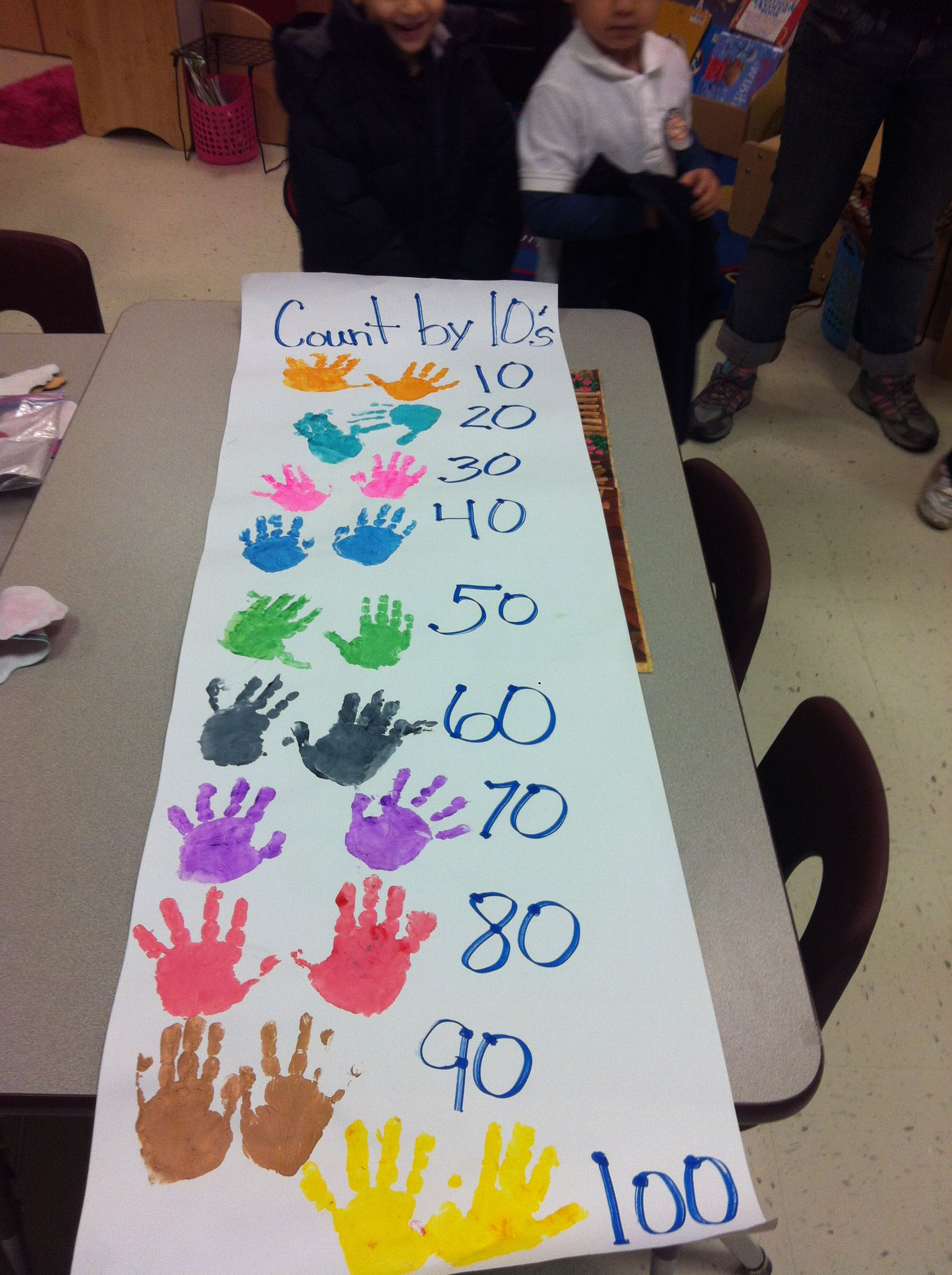 Hang on wall with this header: High five\'s for learning to count by ...