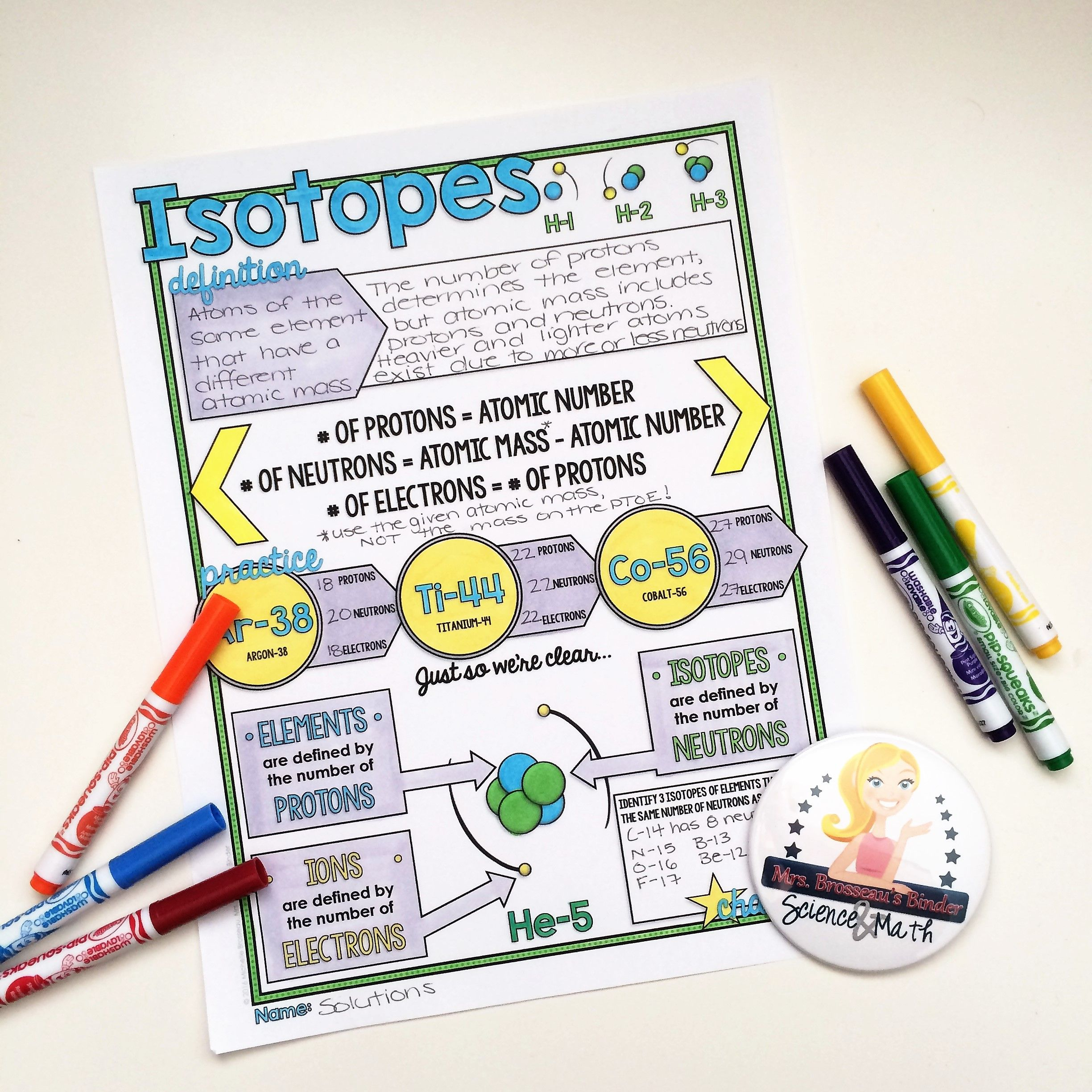 Nuclear Energy Physics Doodle Notes Anchor Charts Chemistry Circuit Symbols Class Ideas 8th Grade Mindmap Galaxy Your Students Will Love These Connect Left And Right Brain