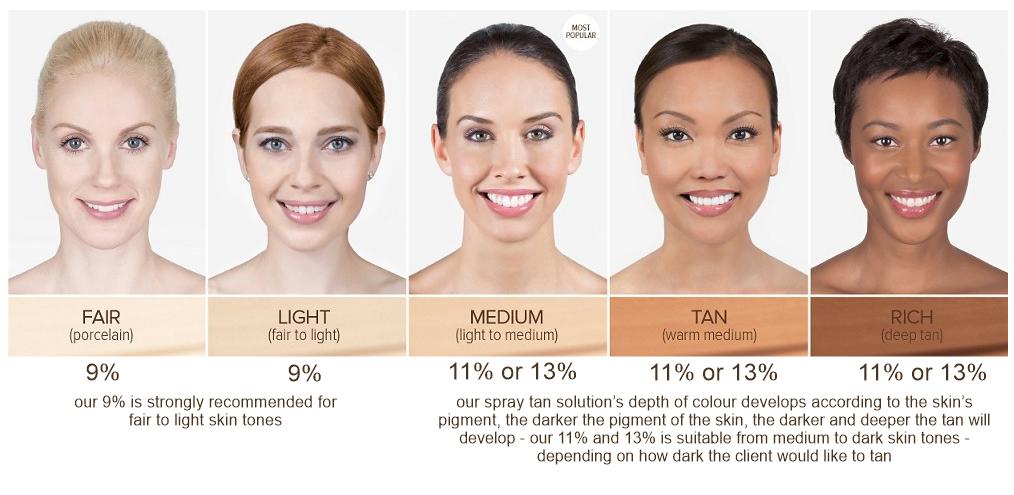 Skin Tones Brilliant Tan Medium Skin Tone Makeup It Cosmetics Cc Cream Swatches It Cosmetics Cc Cream