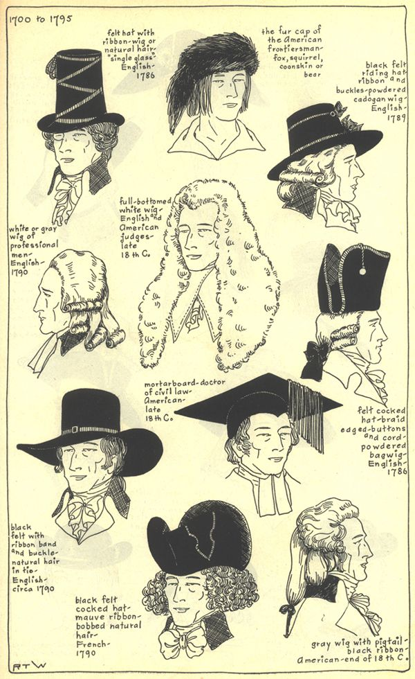 """ 18th Century Men s Hats and Wigs from the Village Hat Shop Gallery Set I a9b394b9974"